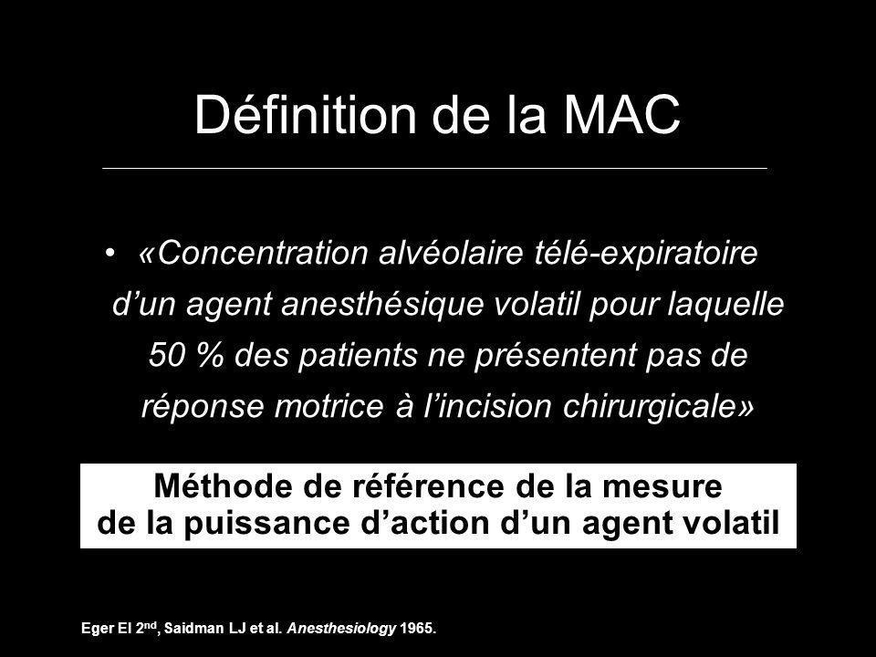 Définition de la MAC