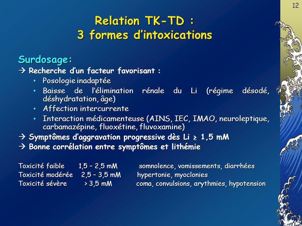 Relation TK-TD : 3 formes d'intoxications