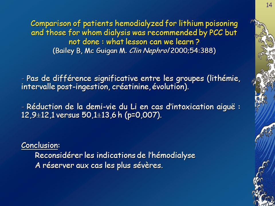 Comparison of patients hemodialyzed for lithium poisoning and those for whom dialysis was recommended by PCC but not done : what lesson can we learn (Bailey B, Mc Guigan M. Clin Nephrol 2000;54:388)