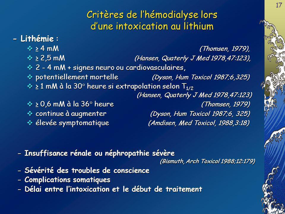 Critères de l'hémodialyse lors d'une intoxication au lithium