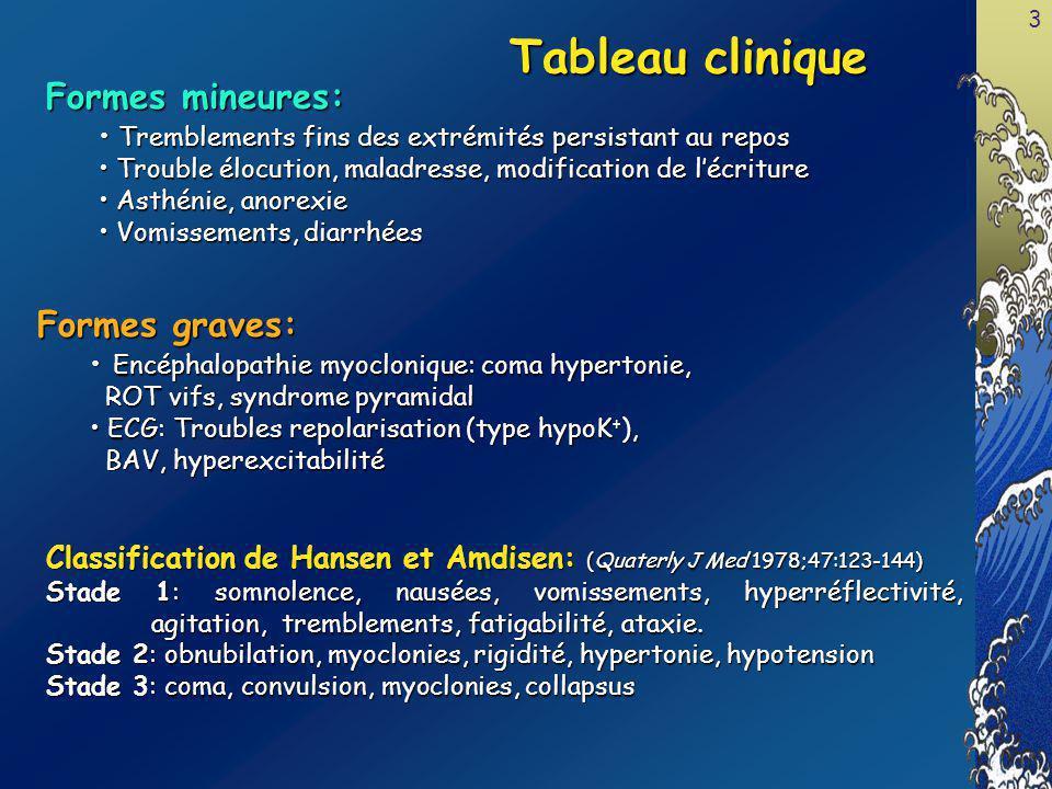 Tableau clinique Formes mineures: Formes graves: