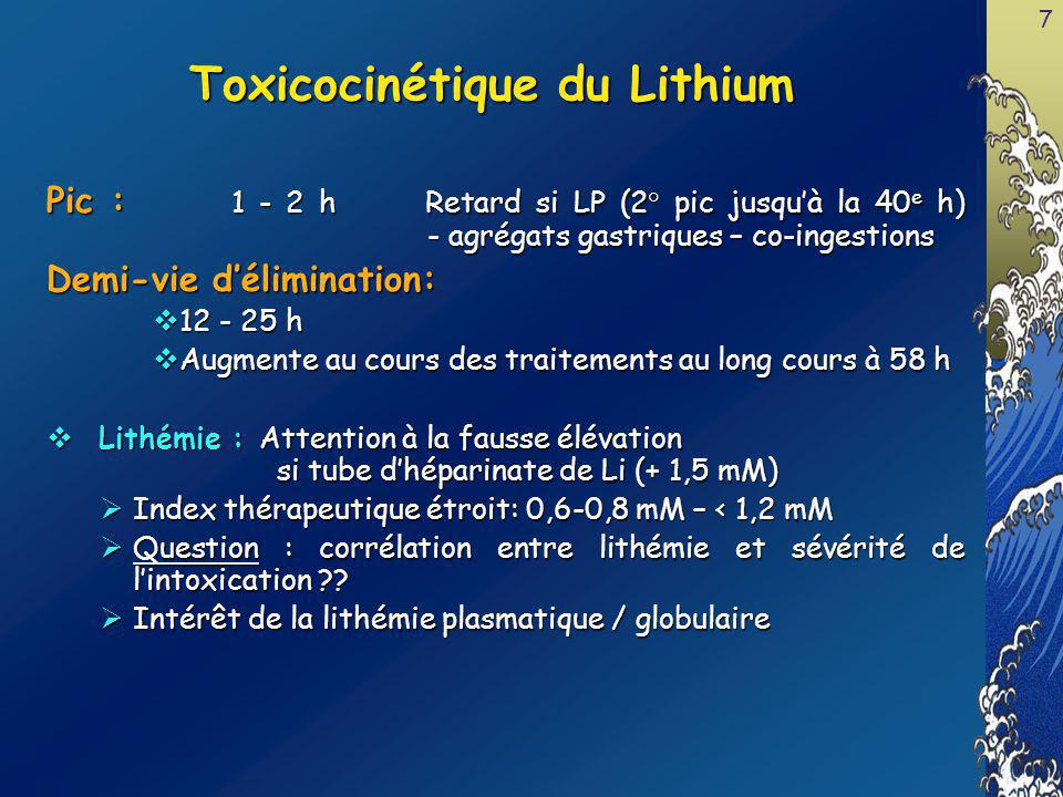 Toxicocinétique du Lithium