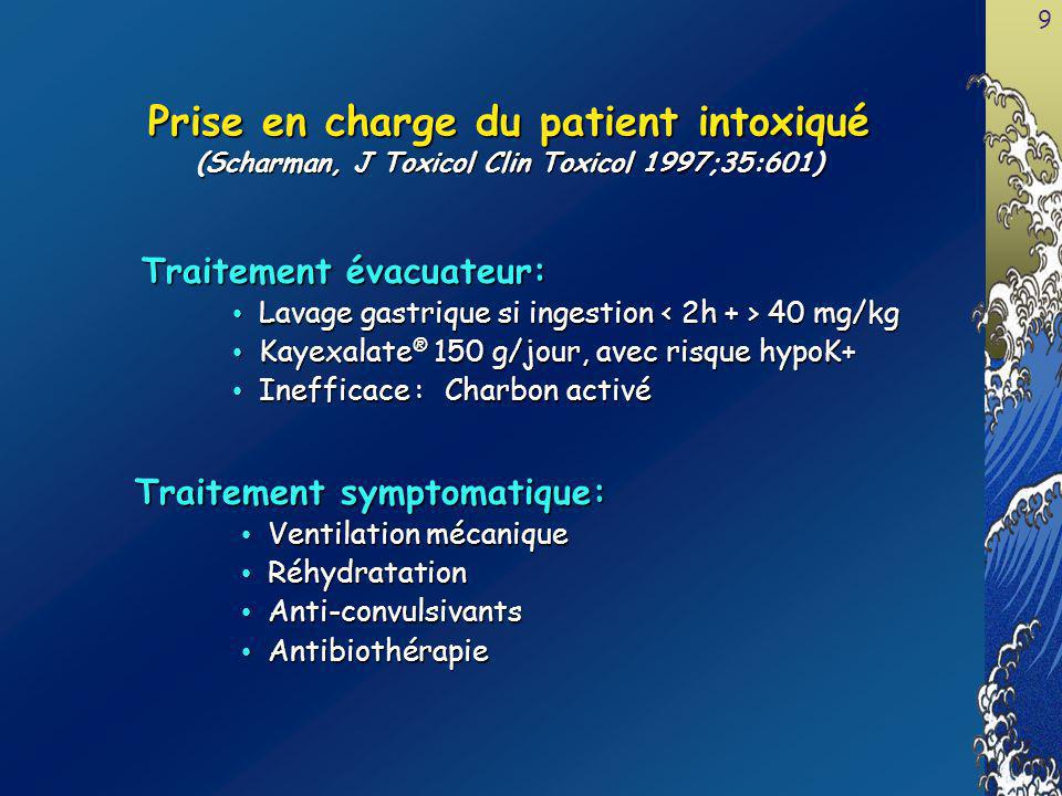 Prise en charge du patient intoxiqué (Scharman, J Toxicol Clin Toxicol 1997;35:601)