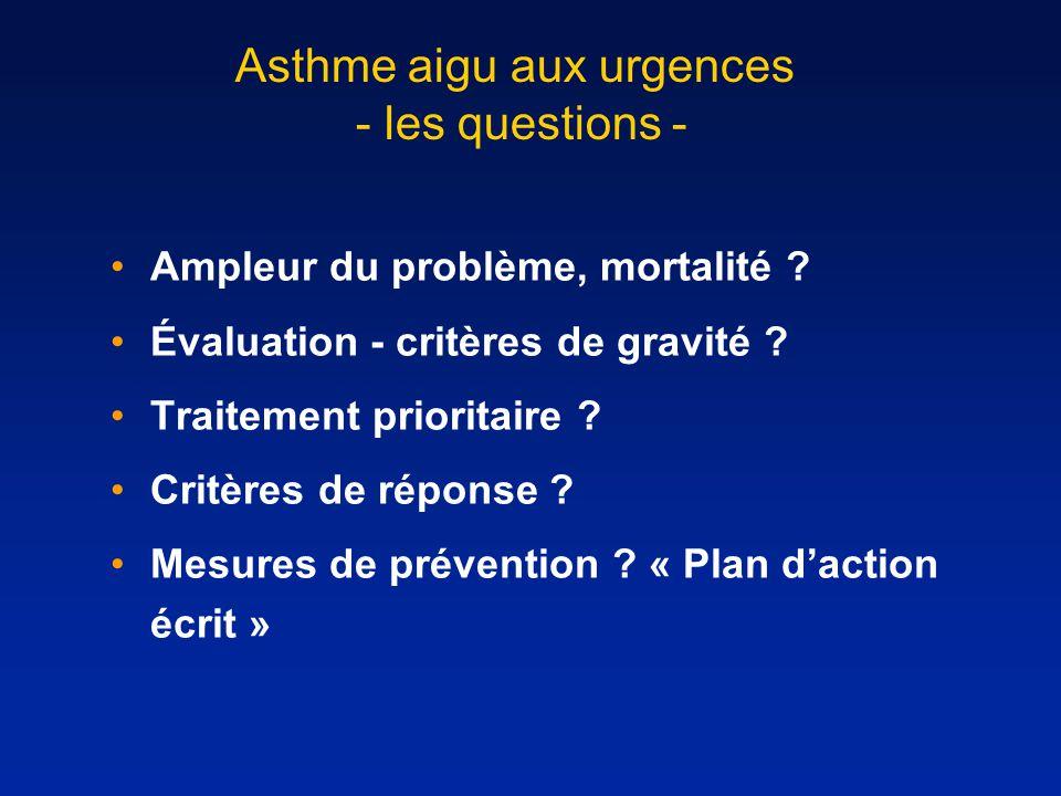 Asthme aigu aux urgences - les questions -