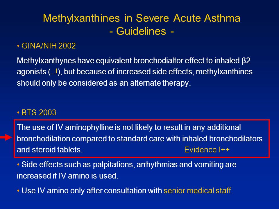 Methylxanthines in Severe Acute Asthma - Guidelines -