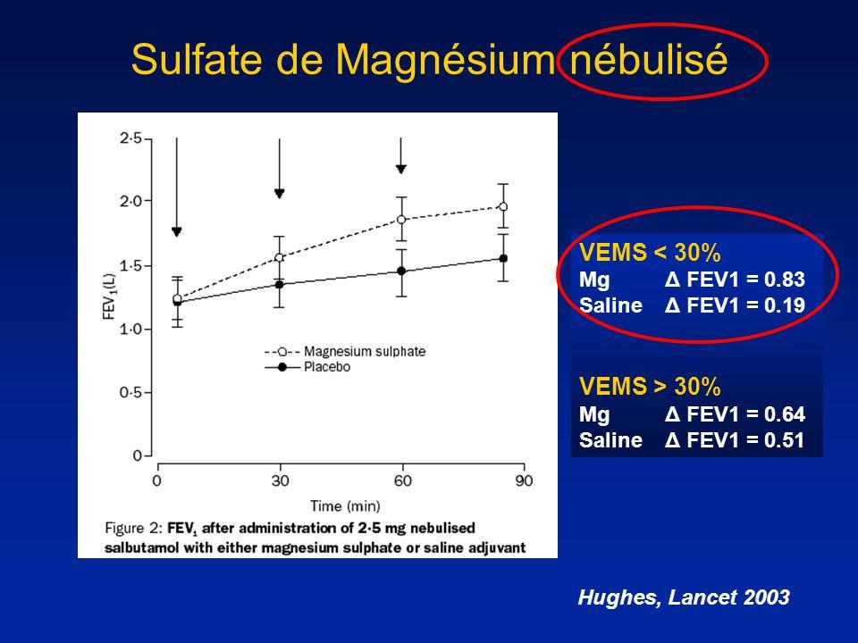 Sulfate de Magnésium nébulisé