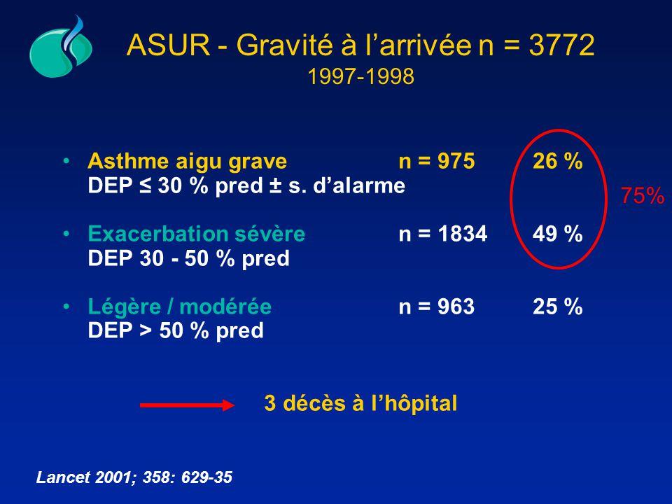 ASUR - Gravité à l'arrivée n = 3772 1997-1998