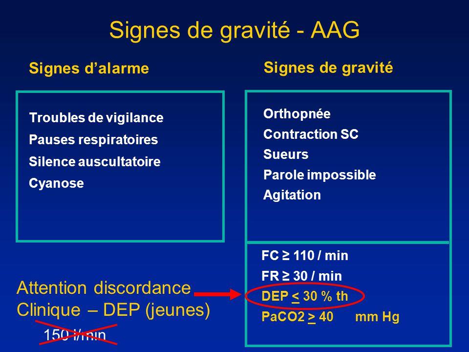 Signes de gravité - AAG Attention discordance Clinique – DEP (jeunes)