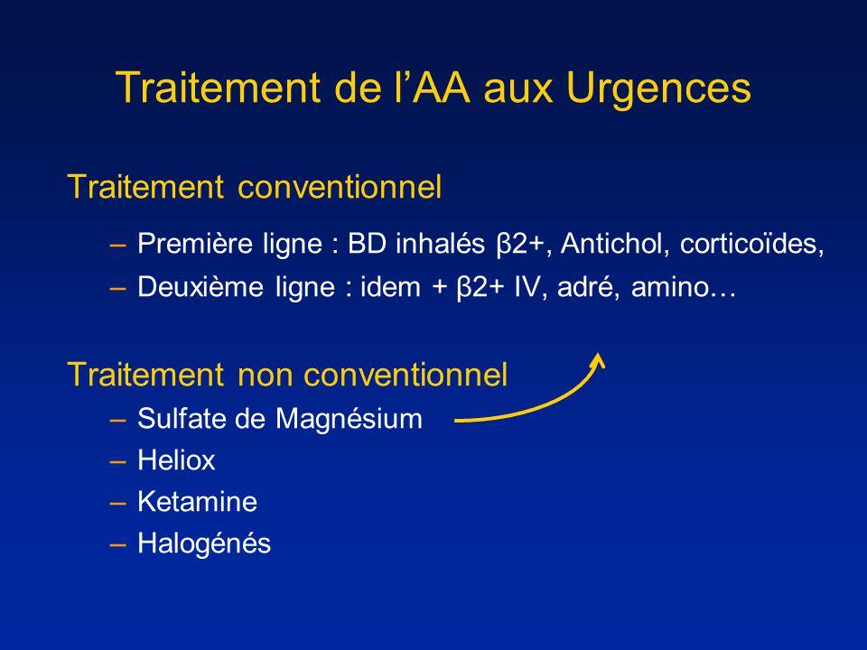 Traitement de l'AA aux Urgences