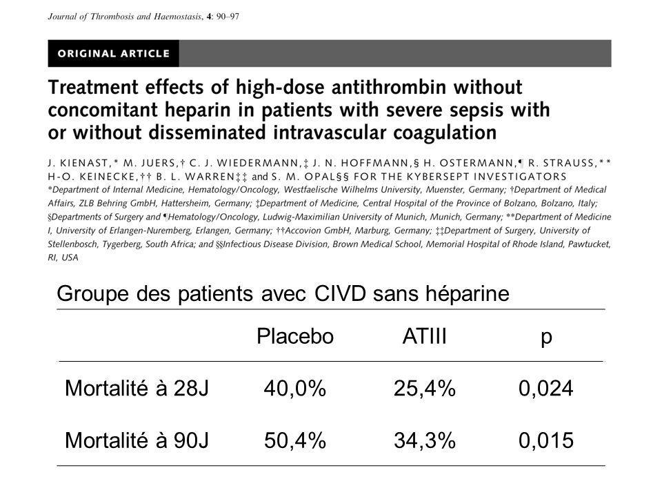 Groupe des patients avec CIVD sans héparine