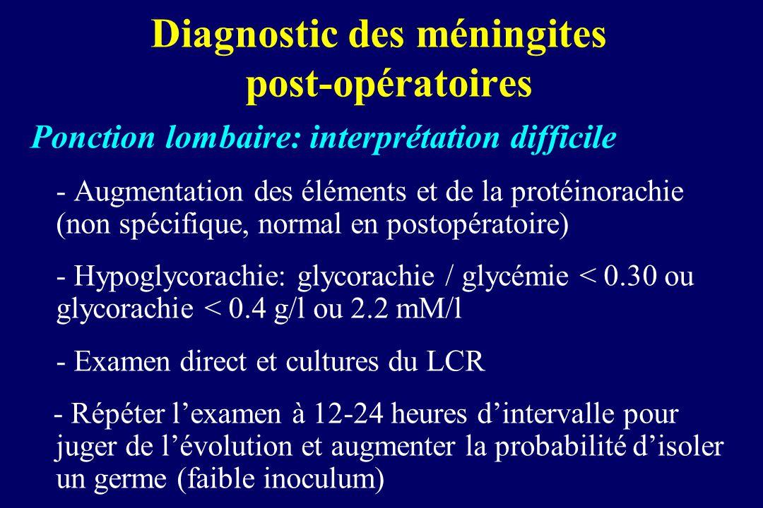 Diagnostic des méningites post-opératoires
