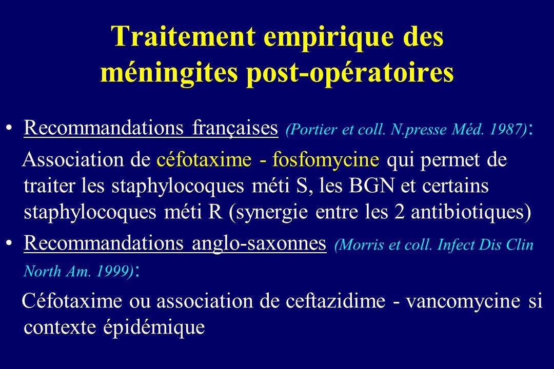 Traitement empirique des méningites post-opératoires