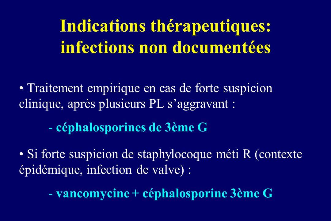 Indications thérapeutiques: infections non documentées
