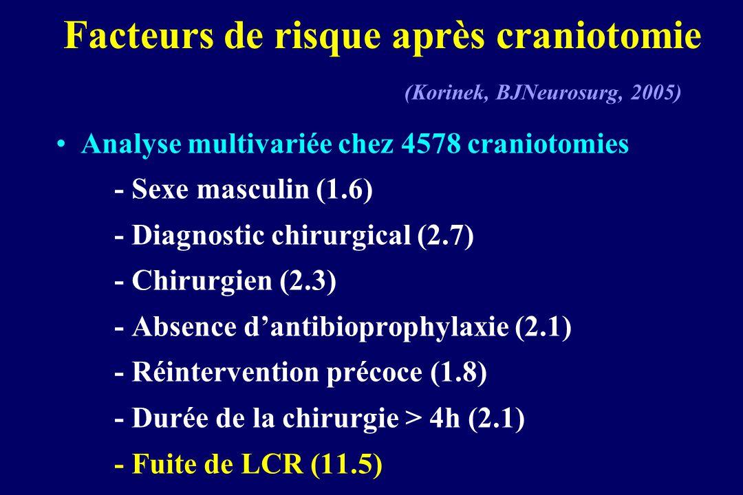 Facteurs de risque après craniotomie