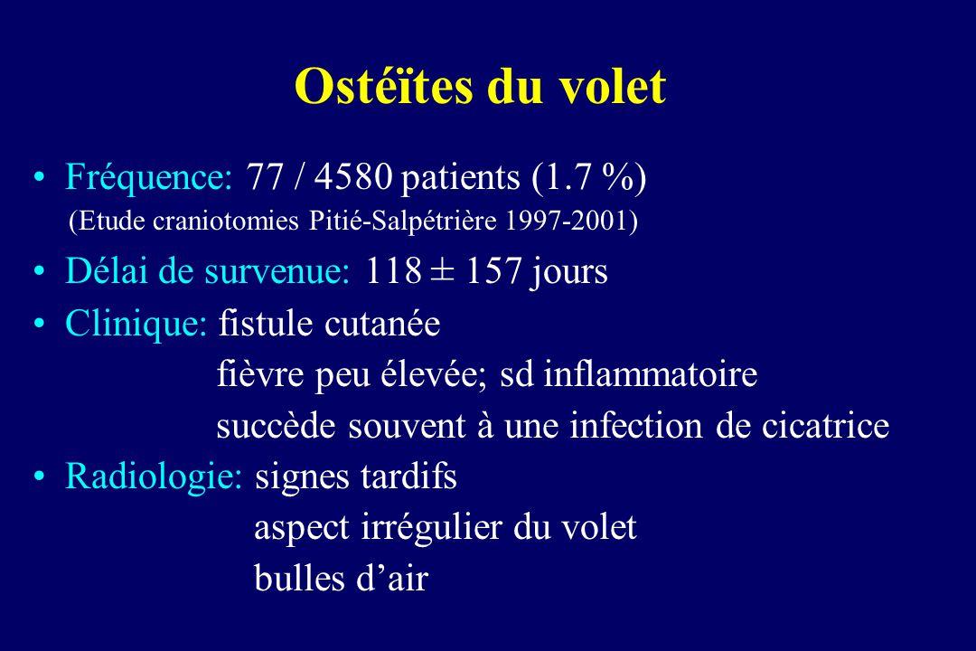 Ostéïtes du volet Fréquence: 77 / 4580 patients (1.7 %)