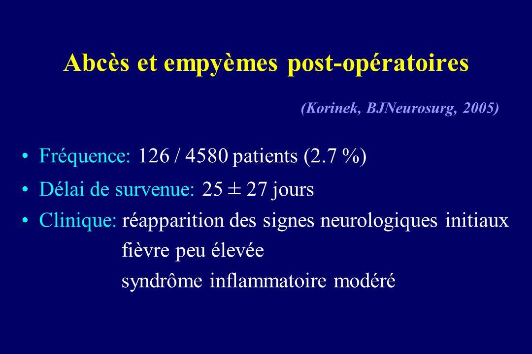 Abcès et empyèmes post-opératoires