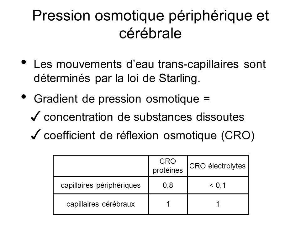 Pression osmotique périphérique et cérébrale