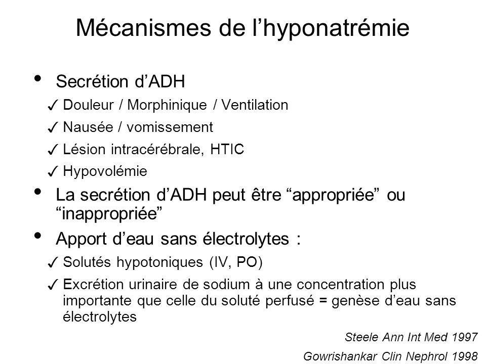 Mécanismes de l'hyponatrémie