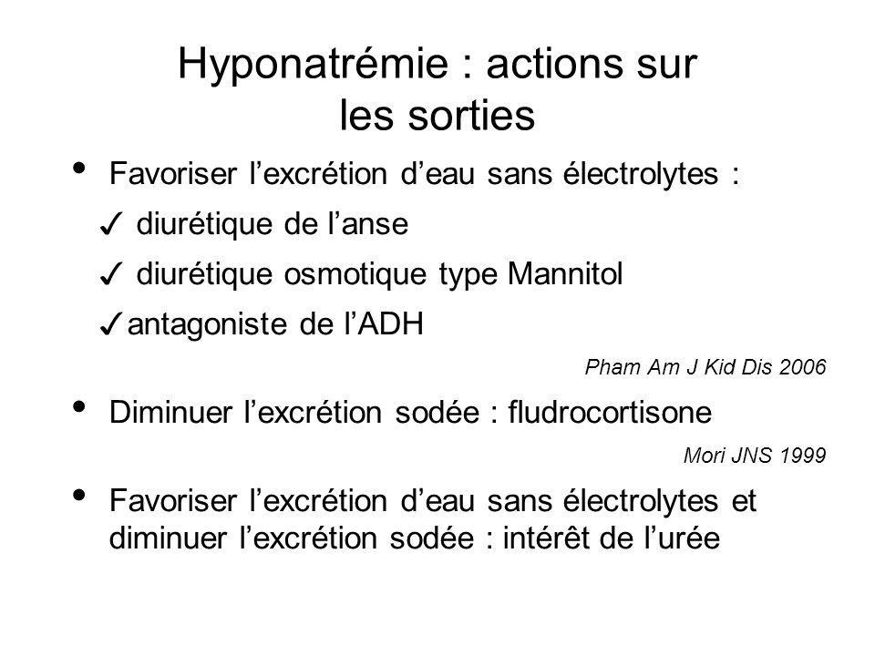 Hyponatrémie : actions sur les sorties