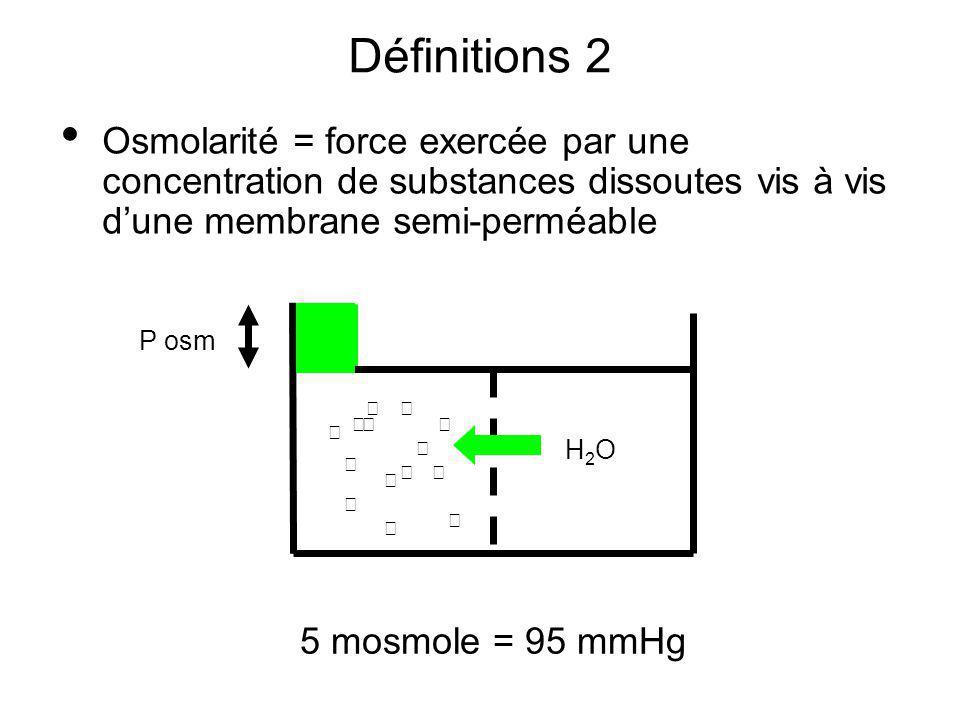 Définitions 2 Osmolarité = force exercée par une concentration de substances dissoutes vis à vis d'une membrane semi-perméable.