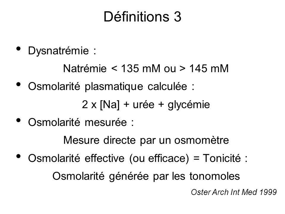 Définitions 3 Dysnatrémie : Natrémie < 135 mM ou > 145 mM