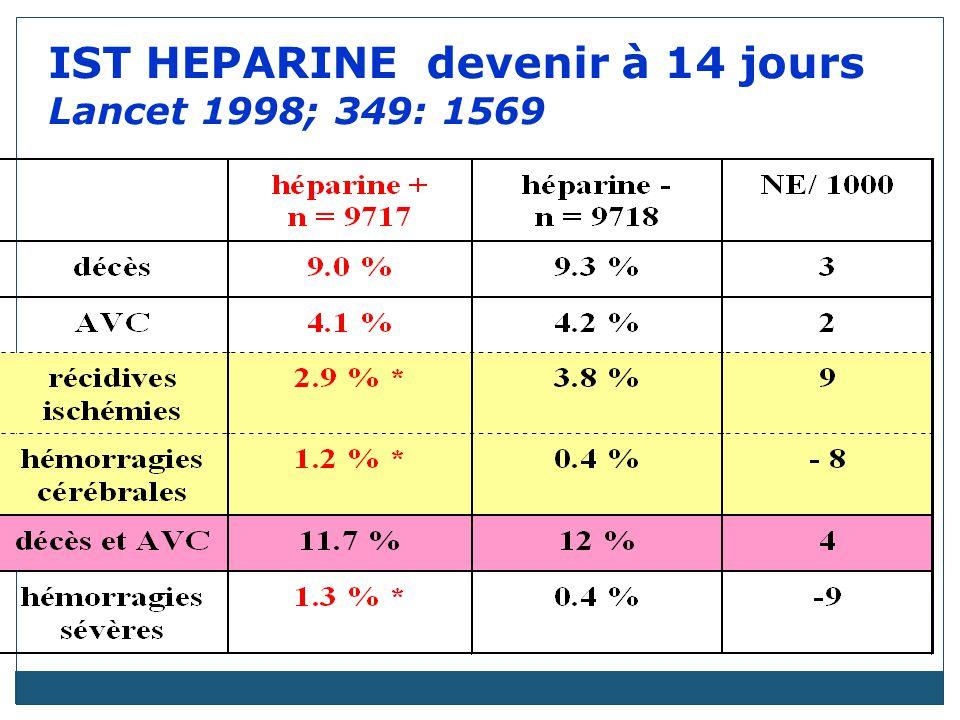 IST HEPARINE devenir à 14 jours Lancet 1998; 349: 1569
