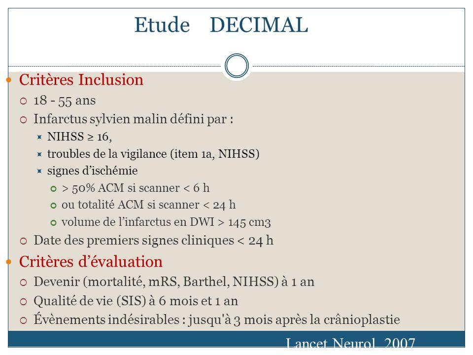 Etude DECIMAL Critères Inclusion Critères d'évaluation