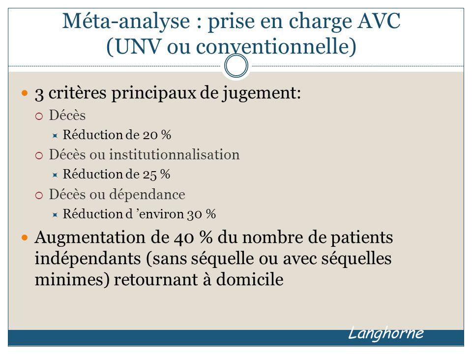 Méta-analyse : prise en charge AVC (UNV ou conventionnelle)