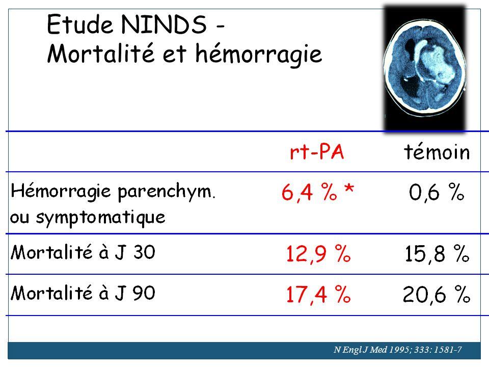 Etude NINDS - Mortalité et hémorragie
