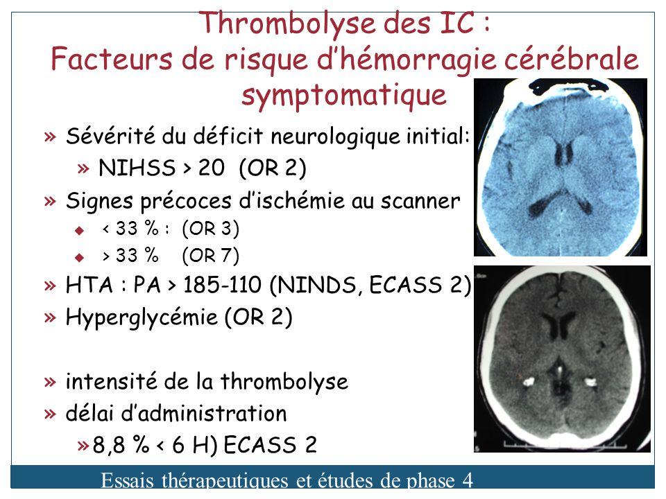 Facteurs de risque d'hémorragie cérébrale symptomatique