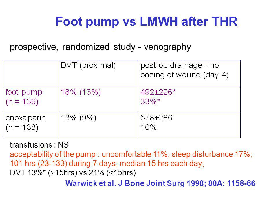 Foot pump vs LMWH after THR
