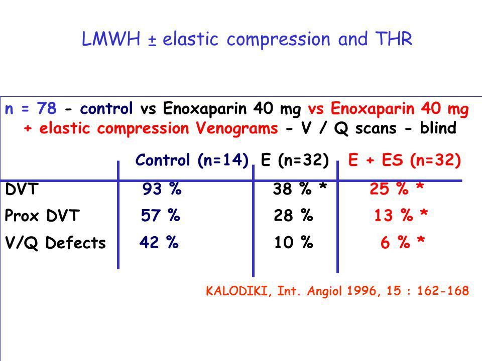 LMWH ± elastic compression and THR