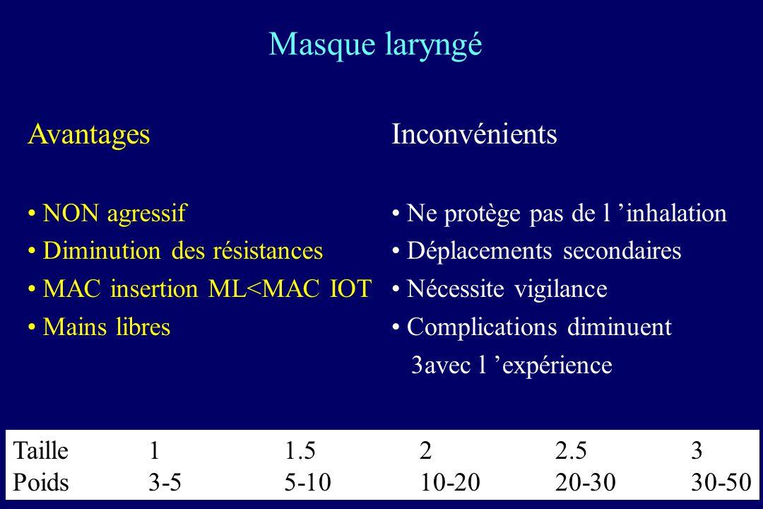 Masque laryngé Avantages Inconvénients NON agressif