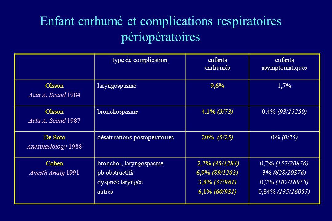 Enfant enrhumé et complications respiratoires périopératoires