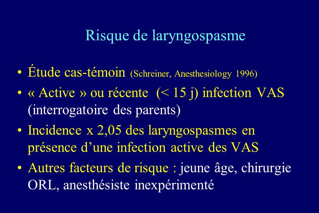 Risque de laryngospasme
