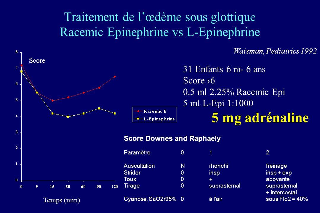 Traitement de l'œdème sous glottique Racemic Epinephrine vs L-Epinephrine