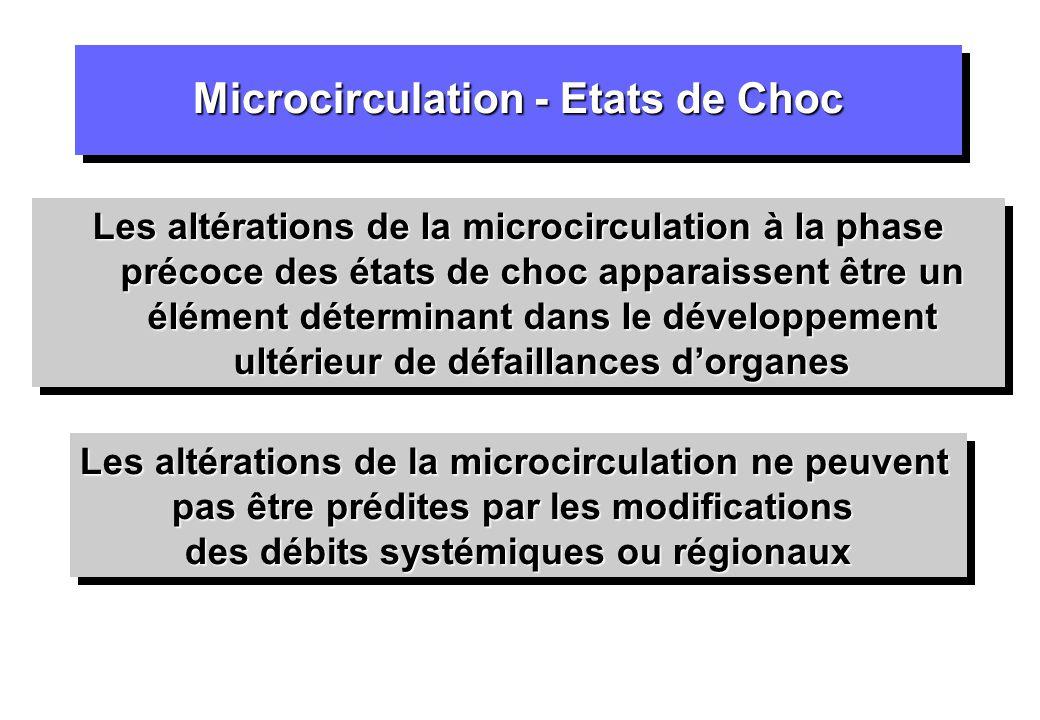 Microcirculation - Etats de Choc