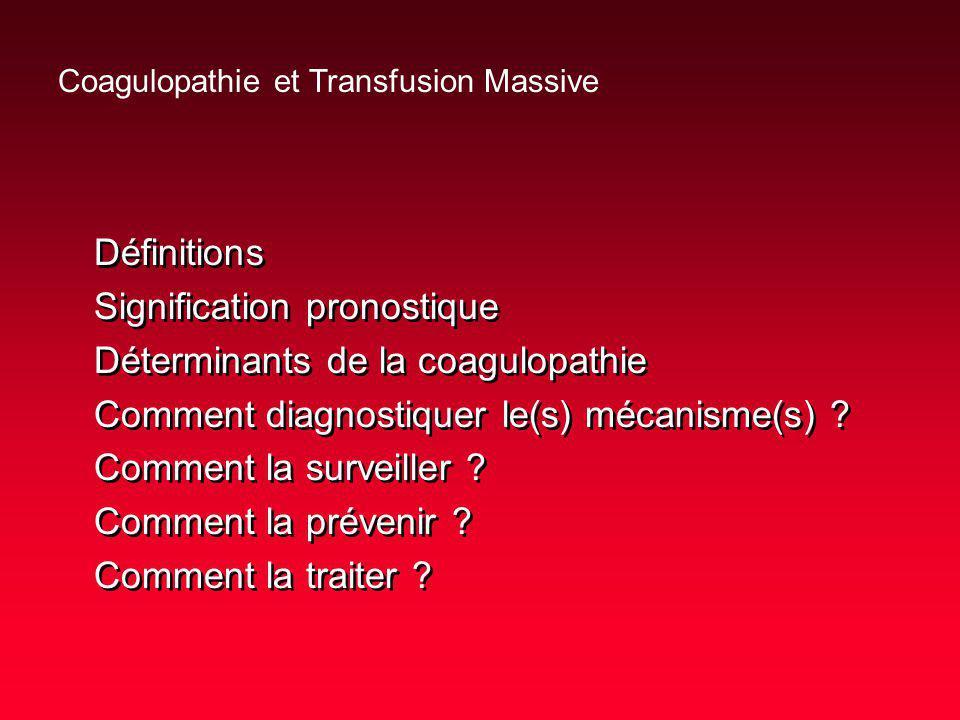 Signification pronostique Déterminants de la coagulopathie