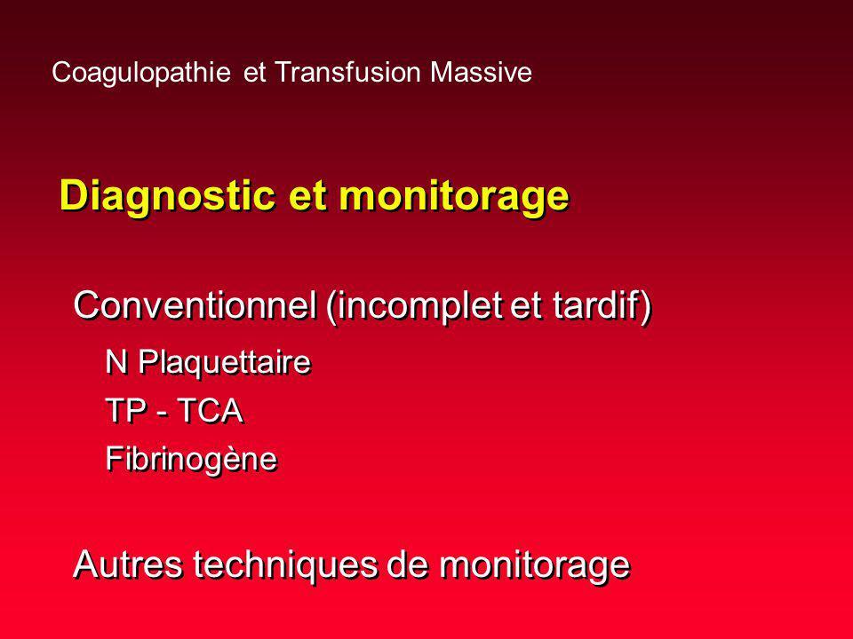Diagnostic et monitorage