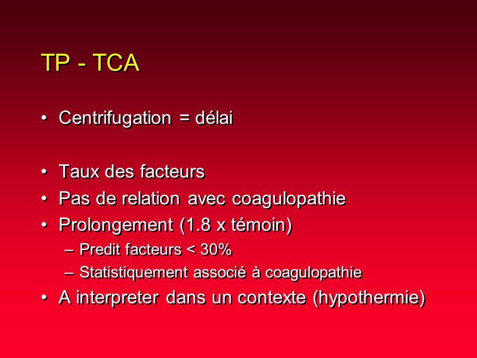 TP - TCA Centrifugation = délai Taux des facteurs