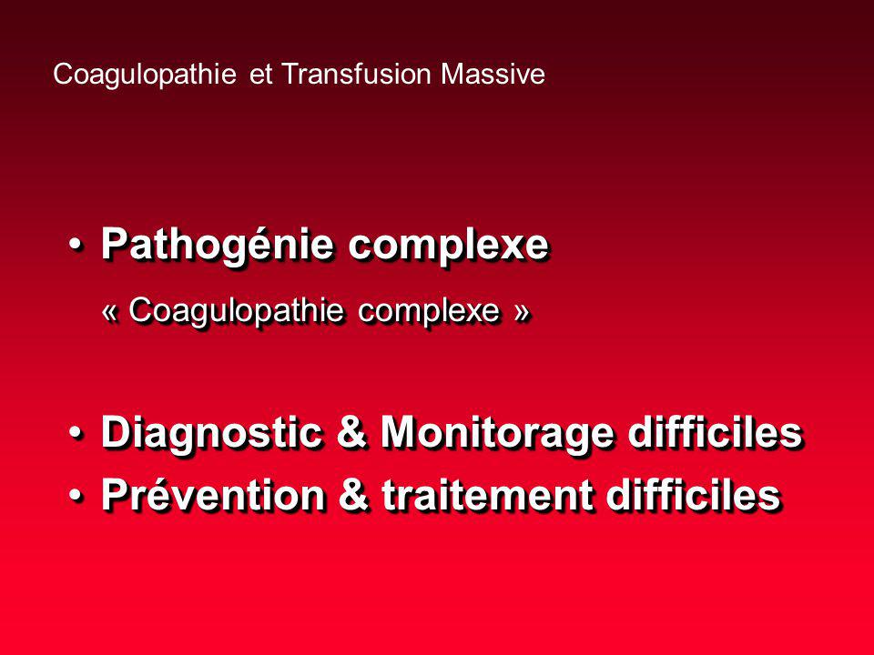 « Coagulopathie complexe » Diagnostic & Monitorage difficiles