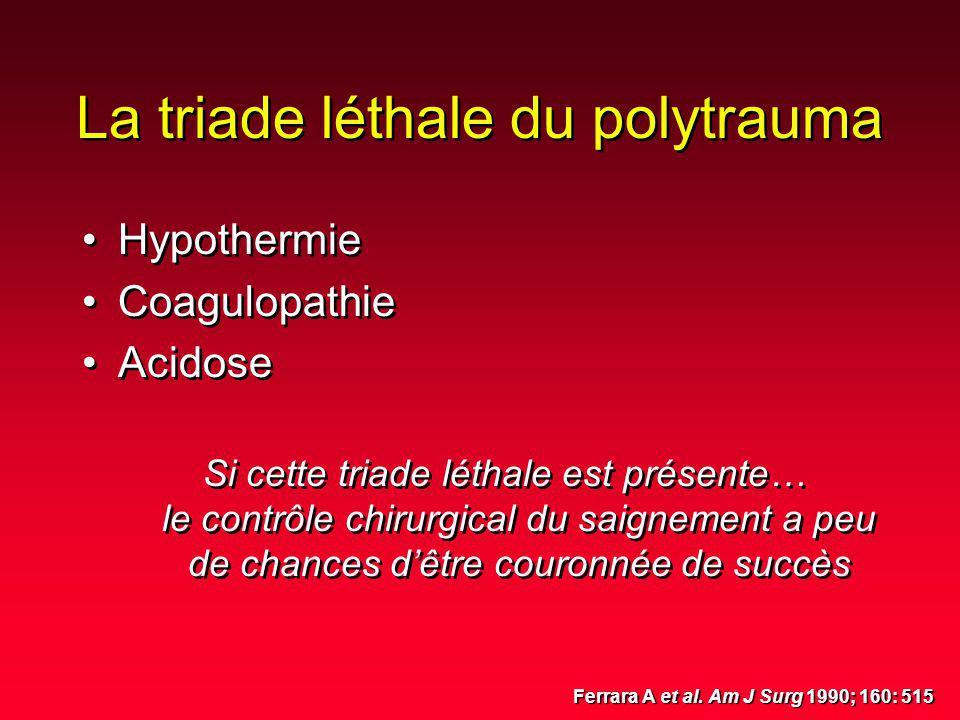 La triade léthale du polytrauma