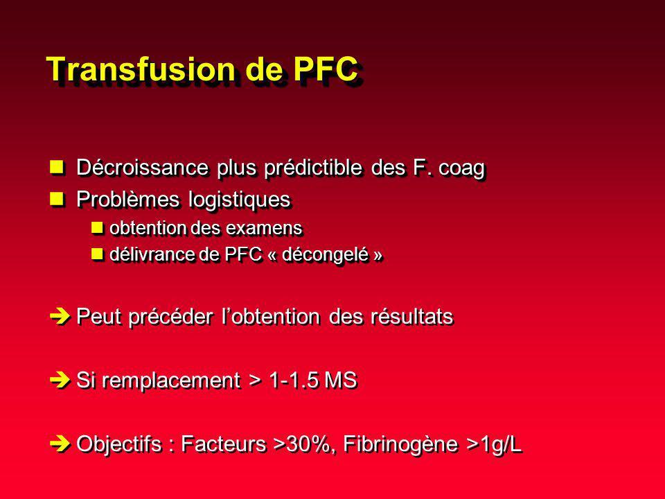 Transfusion de PFC Décroissance plus prédictible des F. coag