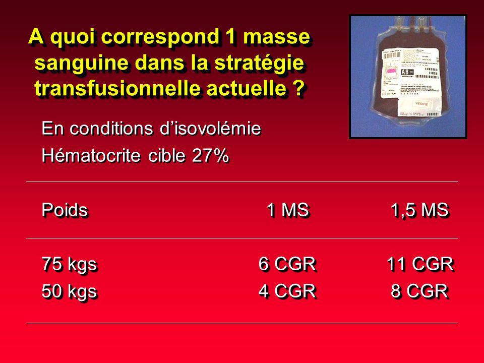 A quoi correspond 1 masse sanguine dans la stratégie transfusionnelle actuelle
