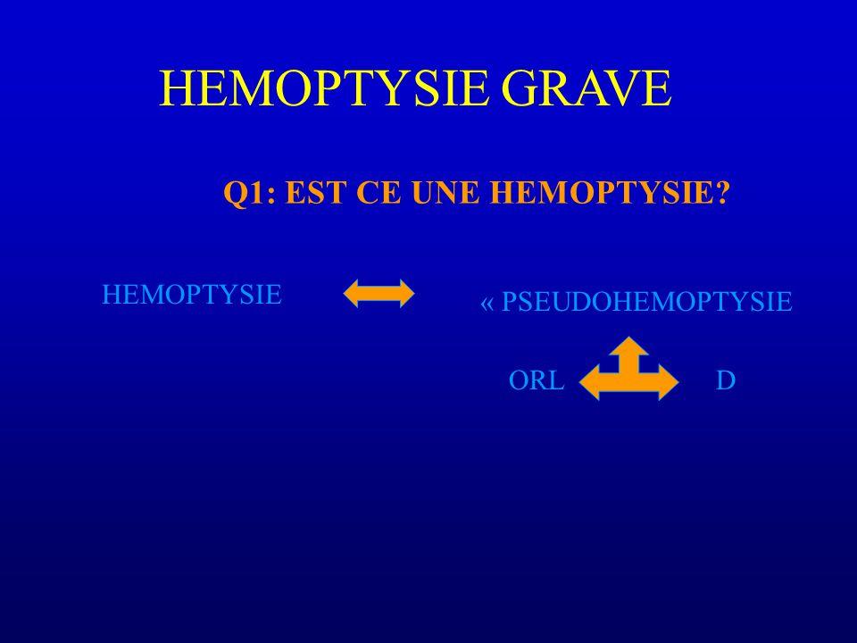 HEMOPTYSIE GRAVE Q1: EST CE UNE HEMOPTYSIE HEMOPTYSIE