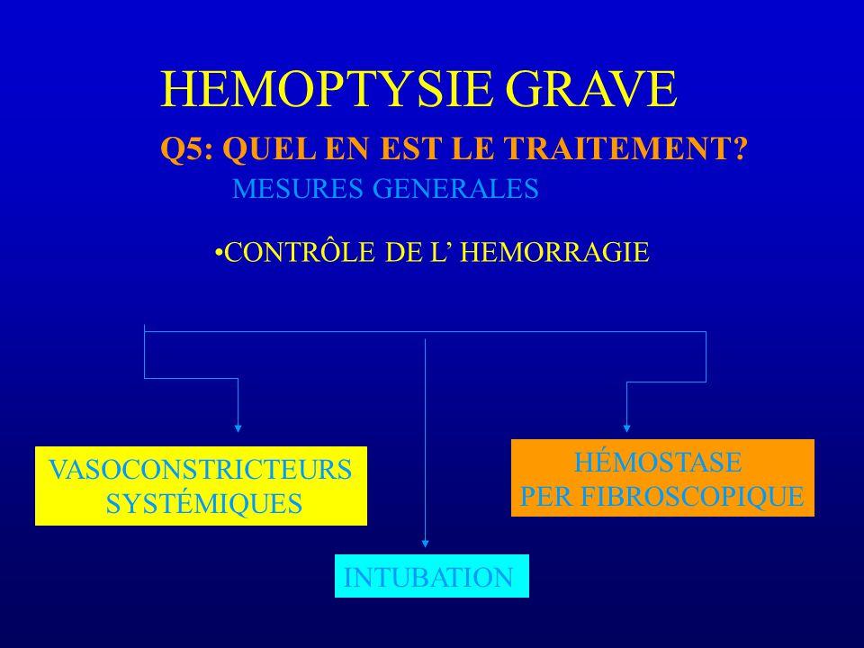 CONTRÔLE DE L' HEMORRAGIE