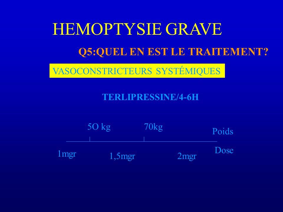 HEMOPTYSIE GRAVE Q5:QUEL EN EST LE TRAITEMENT