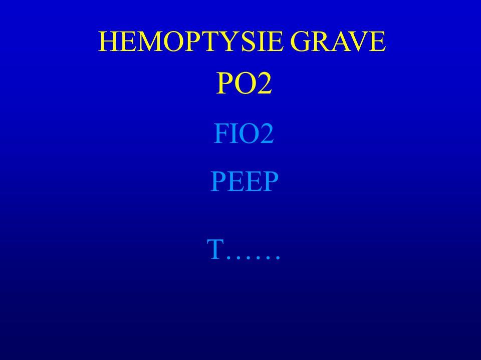 HEMOPTYSIE GRAVE PO2 FIO2 PEEP T……