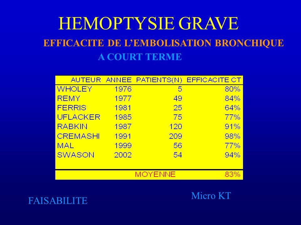 HEMOPTYSIE GRAVE EFFICACITE DE L'EMBOLISATION BRONCHIQUE A COURT TERME