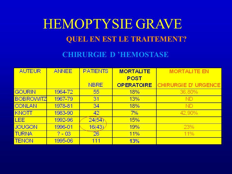 HEMOPTYSIE GRAVE QUEL EN EST LE TRAITEMENT CHIRURGIE D 'HEMOSTASE